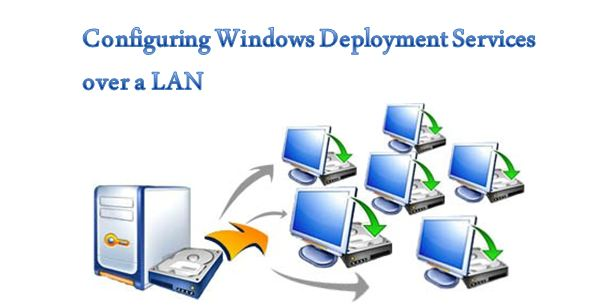 Windows Deployment Services o que é?