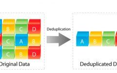 Deduplicação de Dados