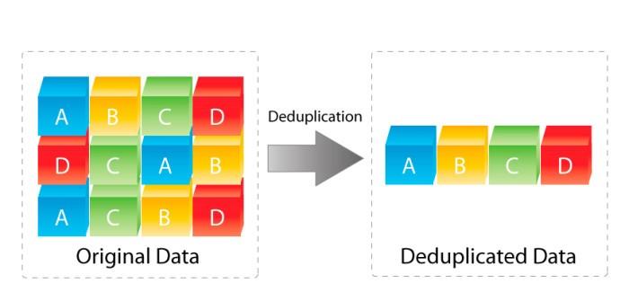deduplicacao de dados