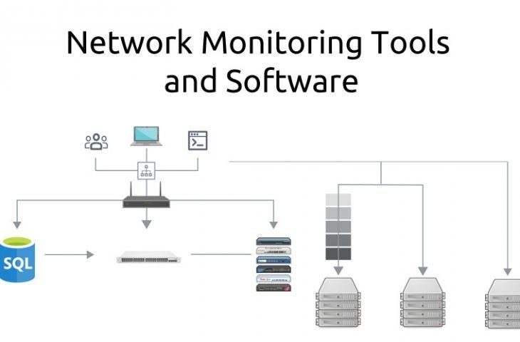 10 Melhores Ferramentas de Monitoramento de Rede
