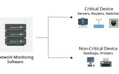 O que é monitoramento de rede?