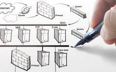 Como documentar sua infraestrutura de TI