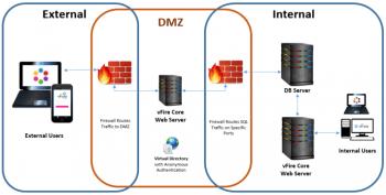 O que é uma rede DMZ? Qual seu objetivo?