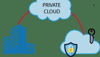 O que é uma nuvem privada?